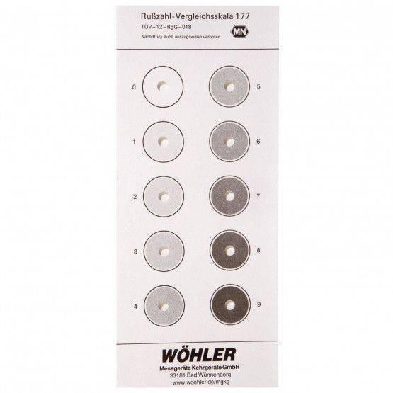 Wöhler RP 72 Soot Spot Comparison Scale