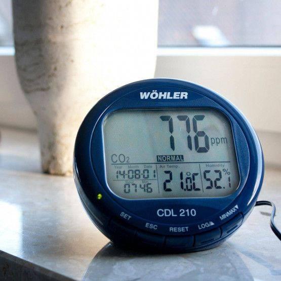 Wöhler CDL 210 CO2-Datalogger